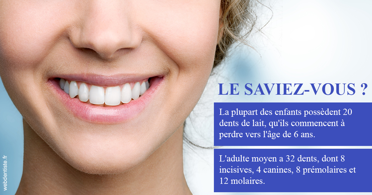 https://dr-coulange-jacques.chirurgiens-dentistes.fr/Dents de lait 1